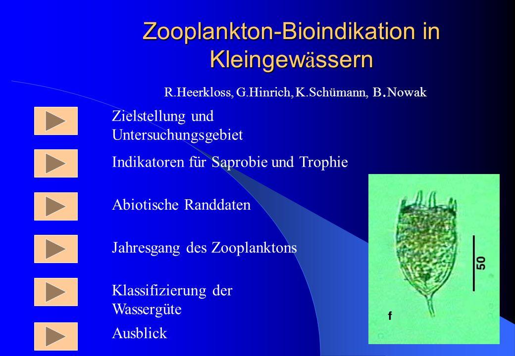 Zooplankton-Bioindikation in Kleingewässern