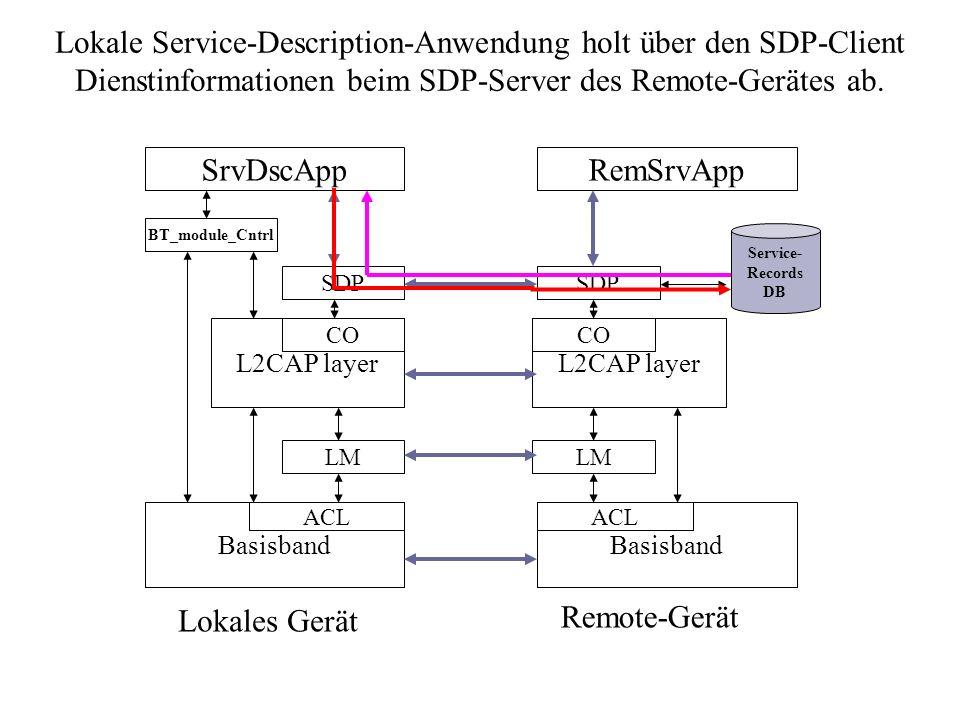 Lokale Service-Description-Anwendung holt über den SDP-Client Dienstinformationen beim SDP-Server des Remote-Gerätes ab.