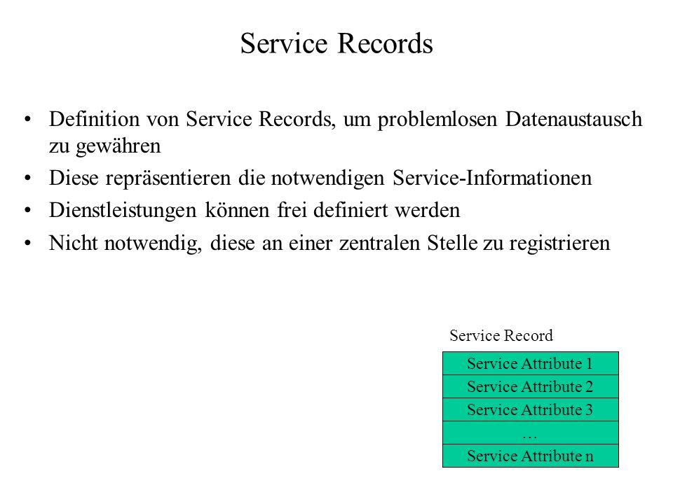 Service Records Definition von Service Records, um problemlosen Datenaustausch zu gewähren.