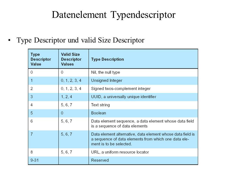 Datenelement Typendescriptor