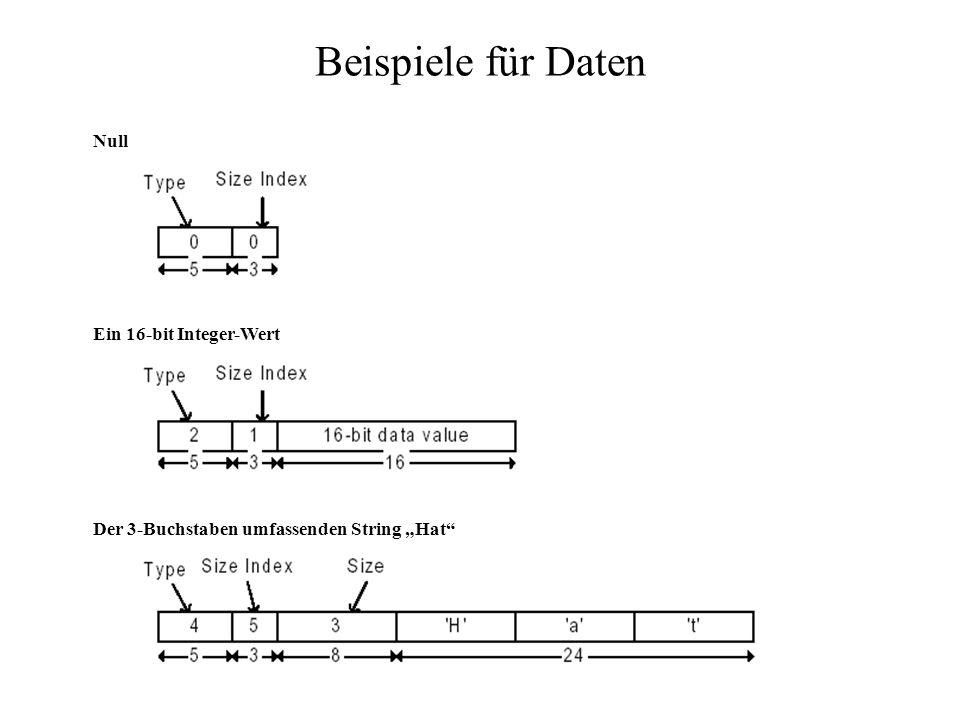 Beispiele für Daten Null Ein 16-bit Integer-Wert
