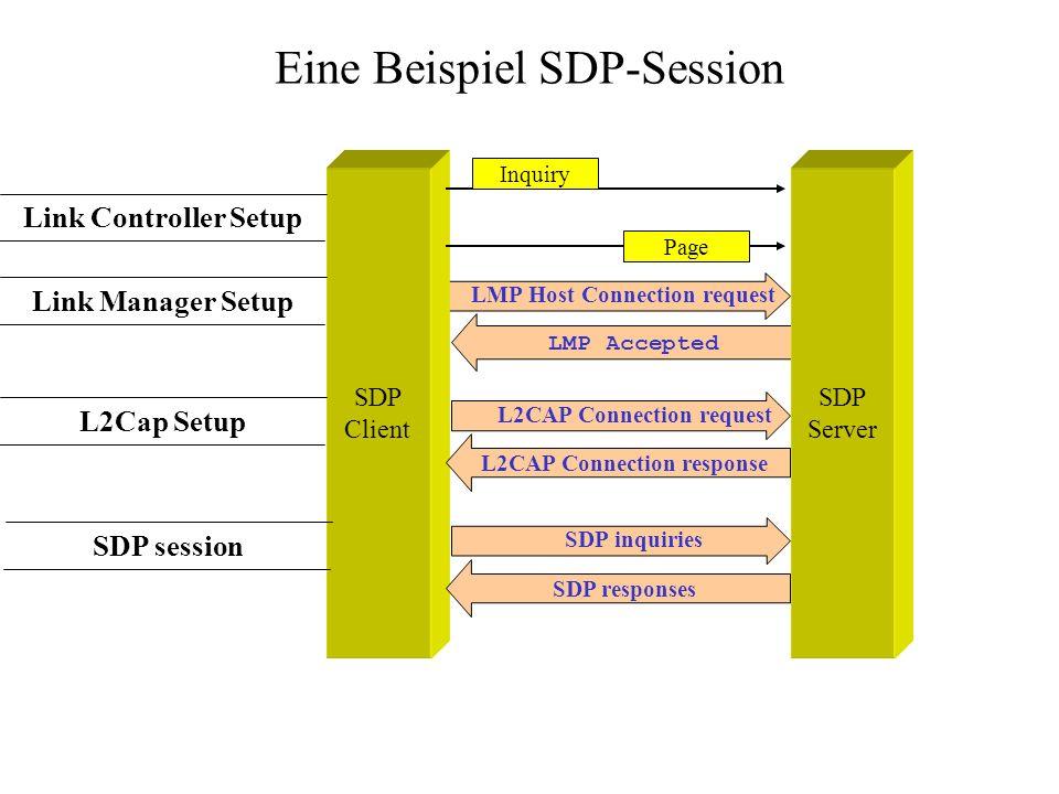 Eine Beispiel SDP-Session