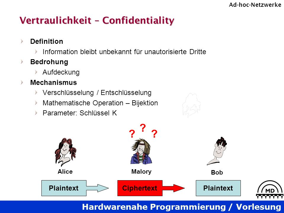 Vertraulichkeit – Confidentiality