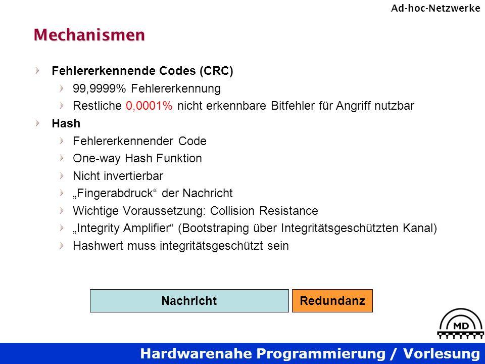 Mechanismen Fehlererkennende Codes (CRC) 99,9999% Fehlererkennung