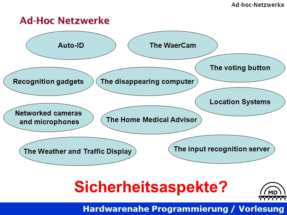 Sicherheitsaspekte Ad-Hoc Netzwerke Auto-ID The WaerCam