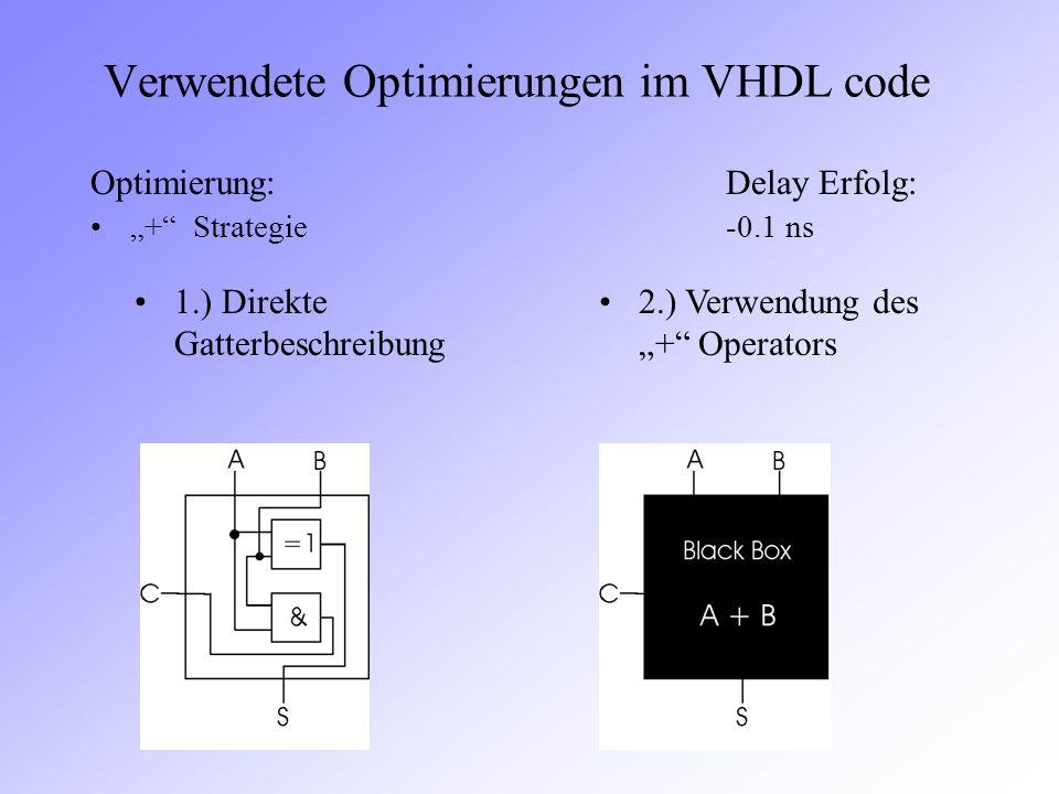 Verwendete Optimierungen im VHDL code