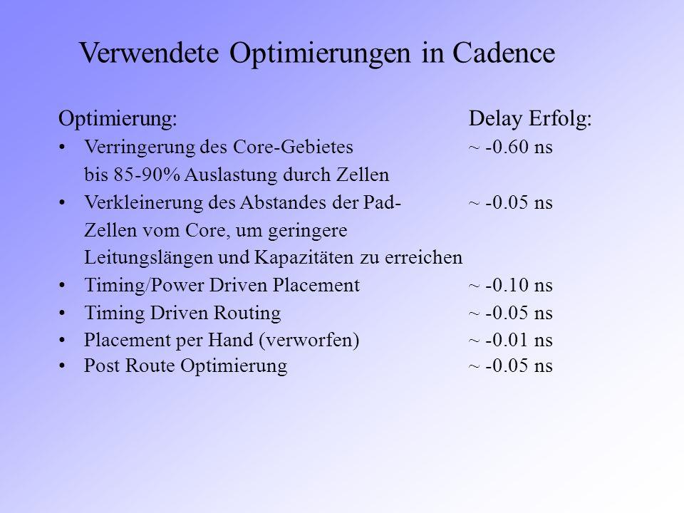 Verwendete Optimierungen in Cadence