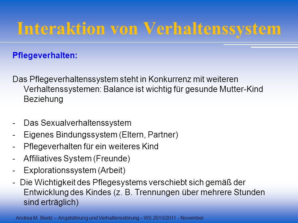 Interaktion von Verhaltenssystem