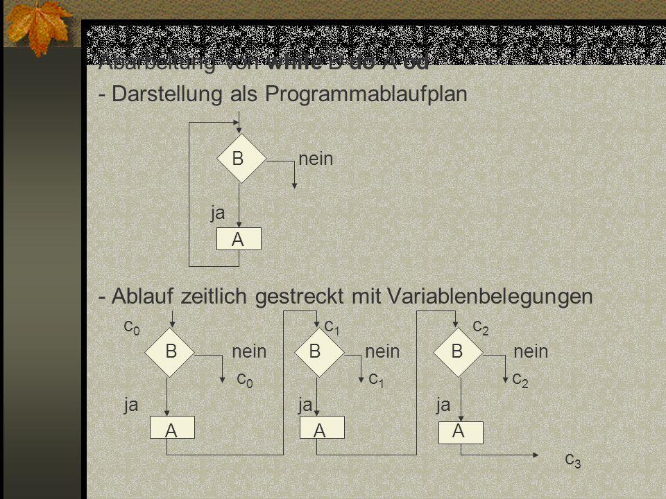 Abarbeitung von while B do A od - Darstellung als Programmablaufplan