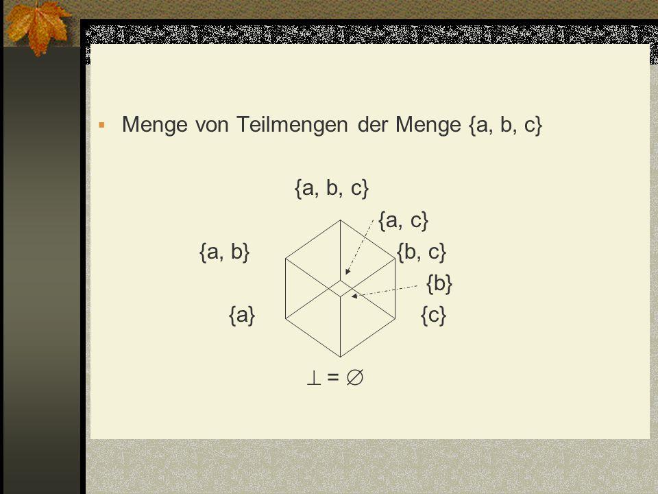 Menge von Teilmengen der Menge {a, b, c}