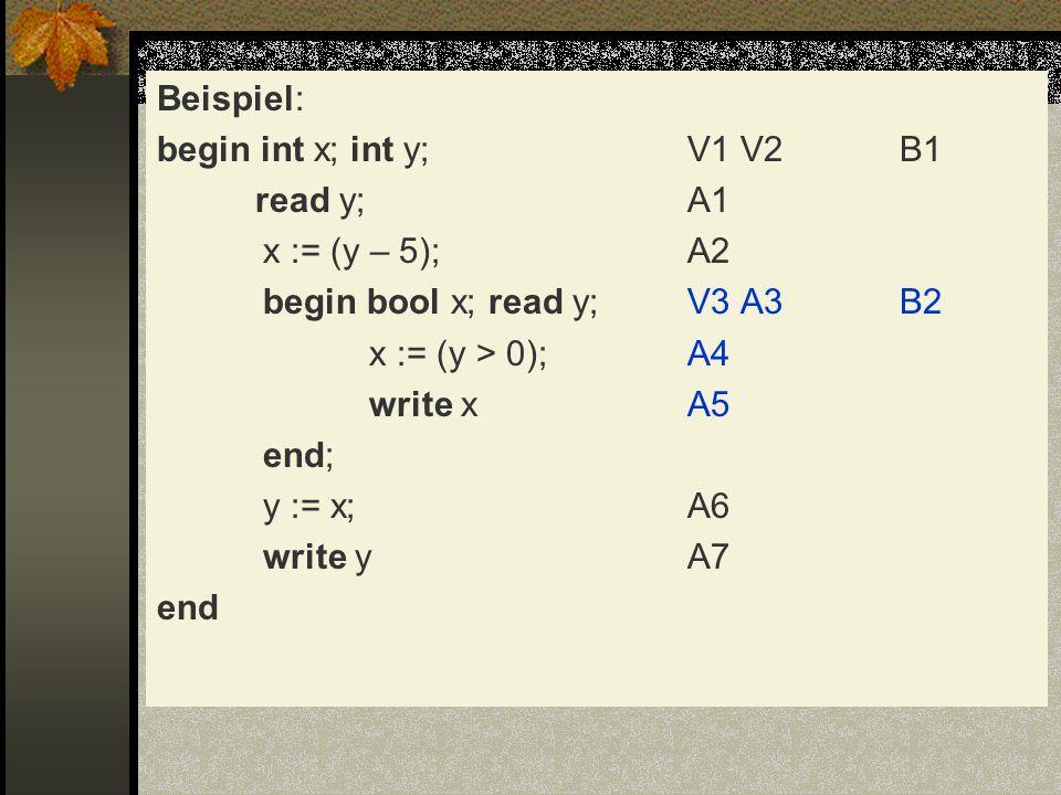 Beispiel: begin int x; int y; V1 V2 B1 read y; A1 x := (y – 5); A2 begin bool x; read y; V3 A3 B2 x := (y > 0); A4 write x A5 end; y := x; A6 write y A7 end