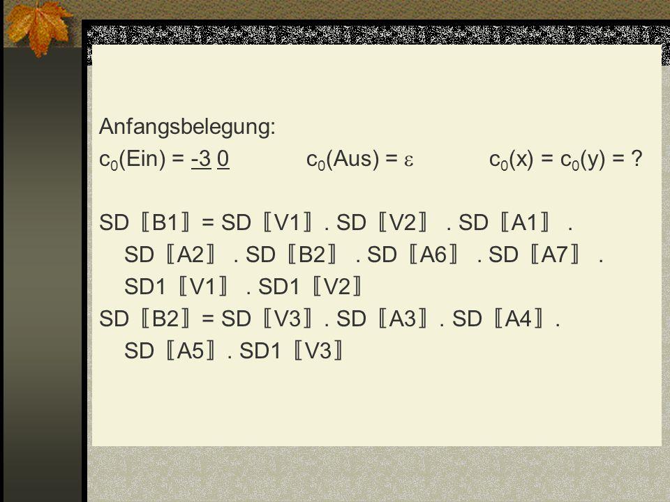 Anfangsbelegung: c0(Ein) = -3 0 c0(Aus) =  c0(x) = c0(y) =