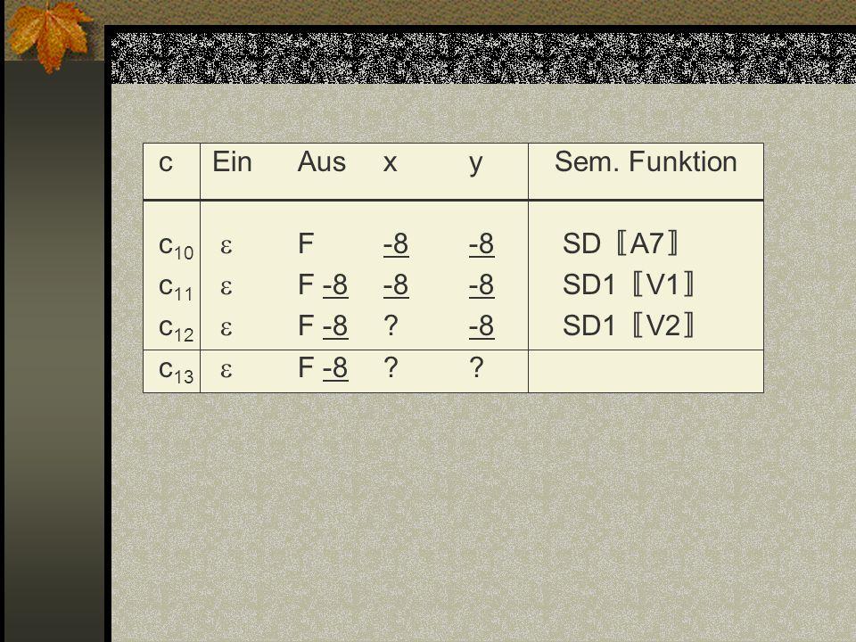 c Ein Aus x y Sem. Funktion c10  F -8 -8 SD〚A7〛 c11  F -8 -8 -8 SD1〚V1〛 c12  F -8 .