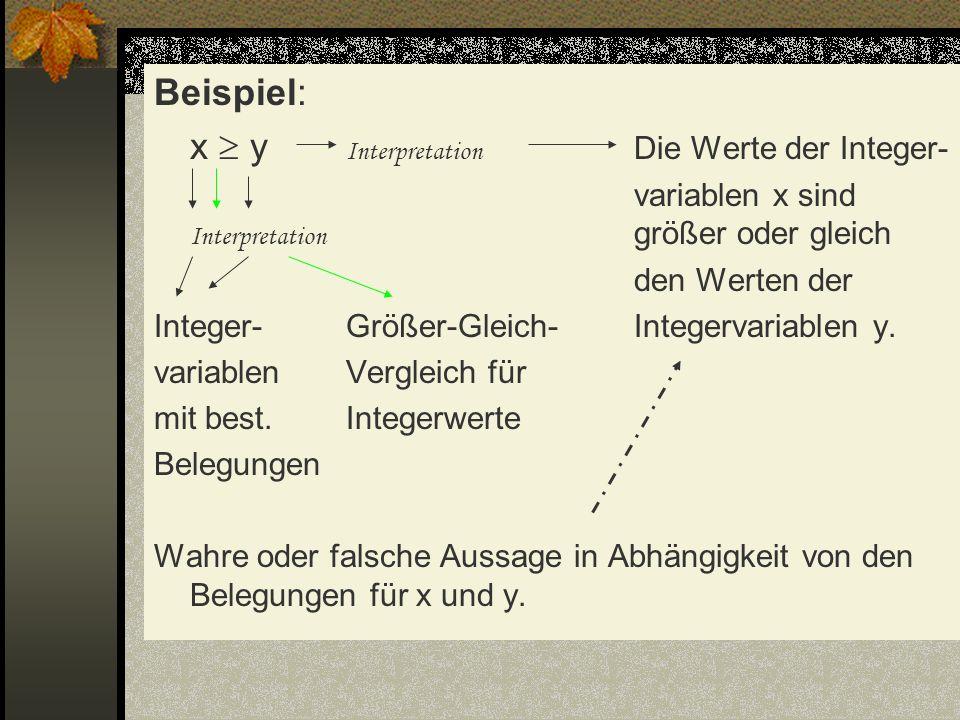 x  y Interpretation Die Werte der Integer-
