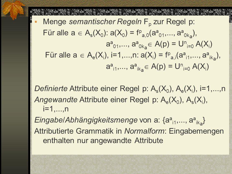 Menge semantischer Regeln Fp zur Regel p: