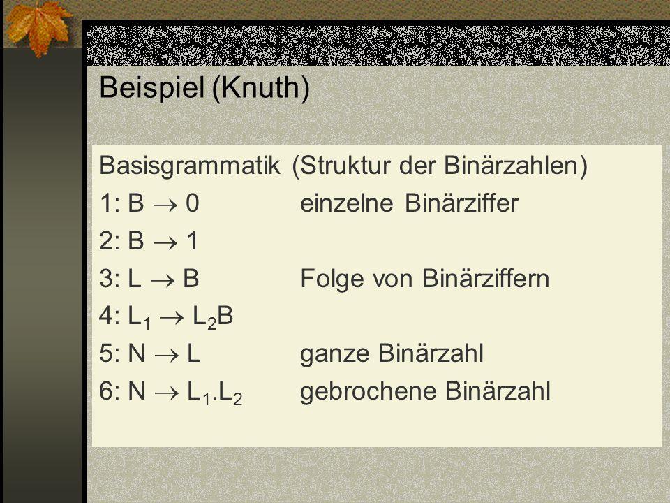 Beispiel (Knuth)