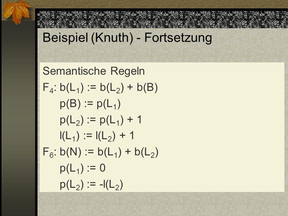 Beispiel (Knuth) - Fortsetzung