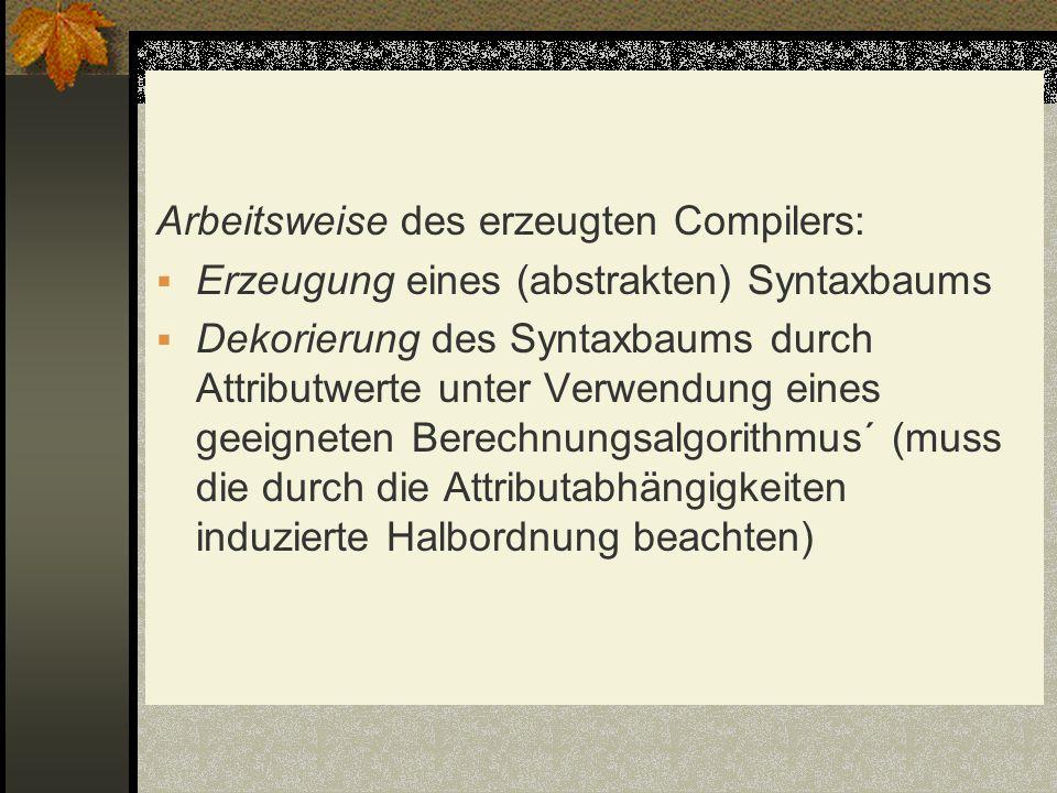 Arbeitsweise des erzeugten Compilers: