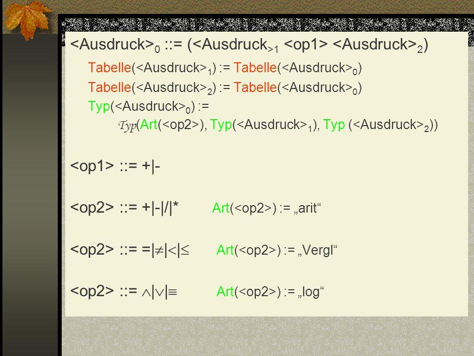 Tabelle(<Ausdruck>1) := Tabelle(<Ausdruck>0)