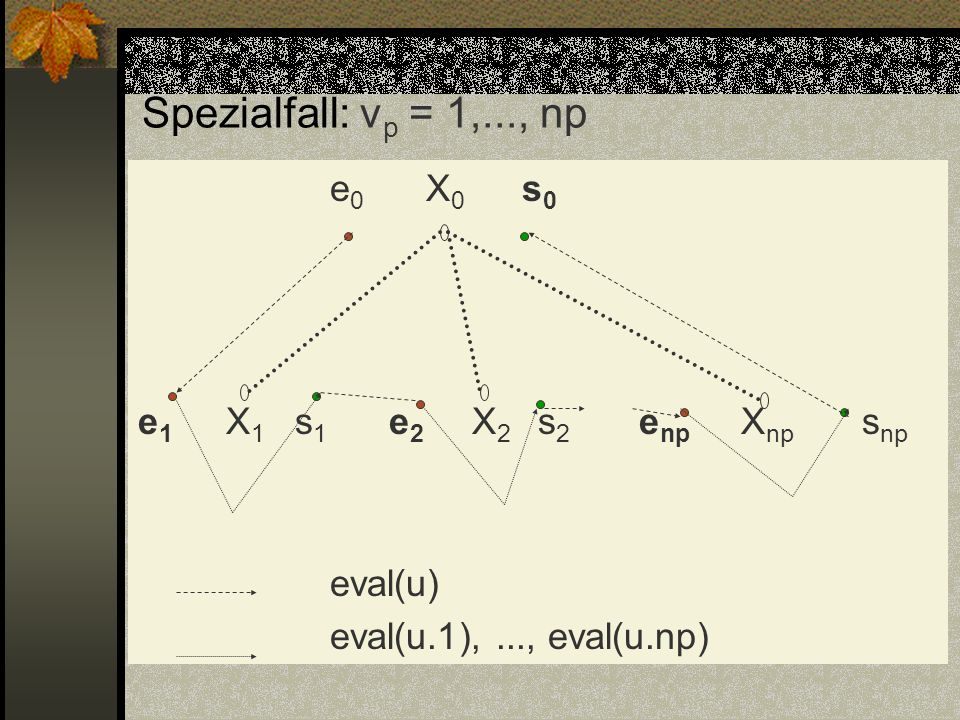 Spezialfall: vp = 1,..., np e0 X0 s0 e1 X1 s1 e2 X2 s2 enp Xnp snp eval(u) eval(u.1), ..., eval(u.np)