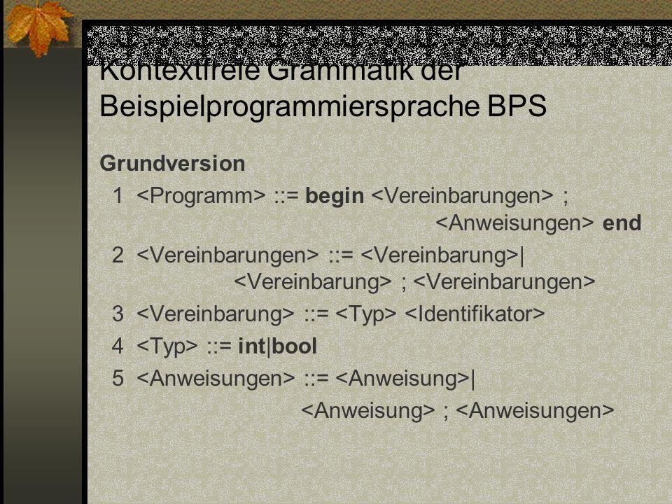 Kontextfreie Grammatik der Beispielprogrammiersprache BPS