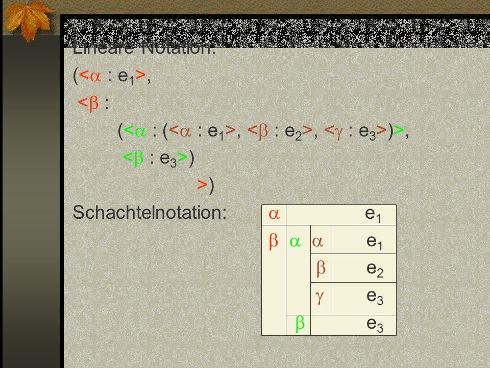 Lineare Notation: (< : e1>, < : (< : (< : e1>, < : e2>, < : e3>)>, < : e3>) >) Schachtelnotation:  e1    e1  e2  e3  e3