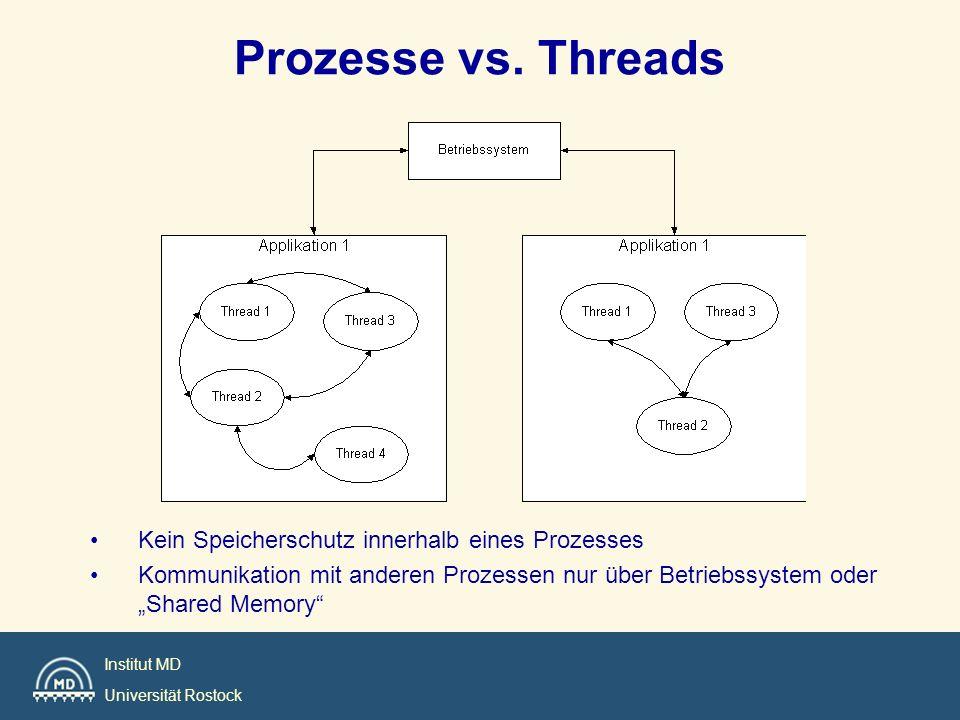 Prozesse vs. Threads Kein Speicherschutz innerhalb eines Prozesses