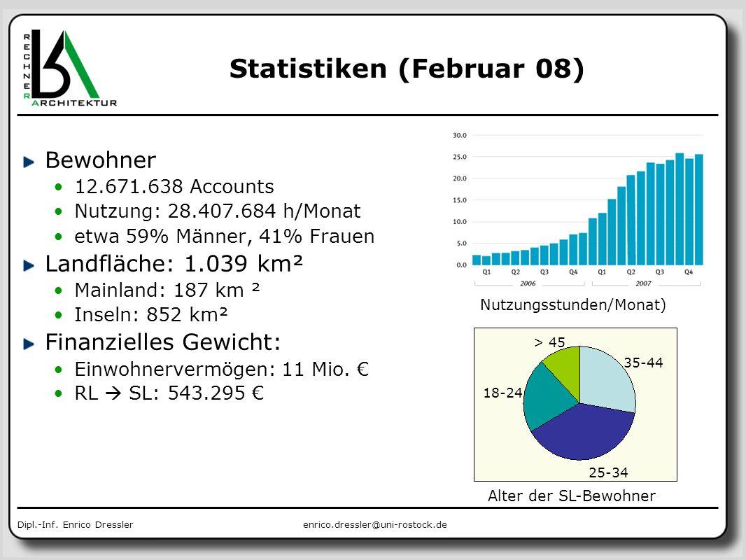 Statistiken (Februar 08)