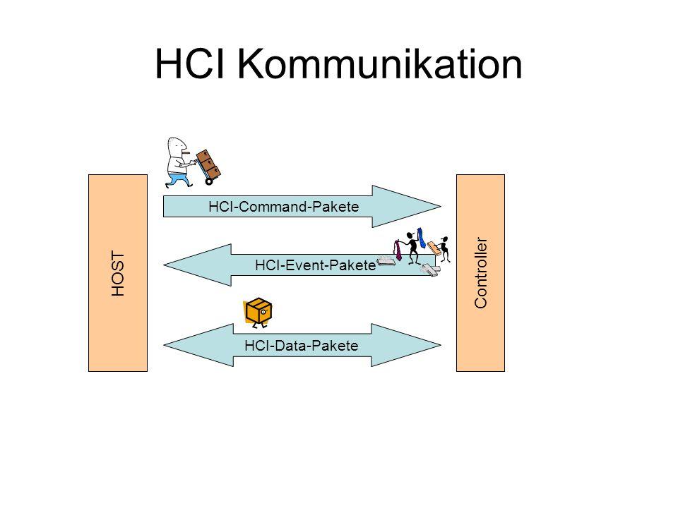 HCI Kommunikation Controller HOST HCI-Command-Pakete HCI-Event-Pakete