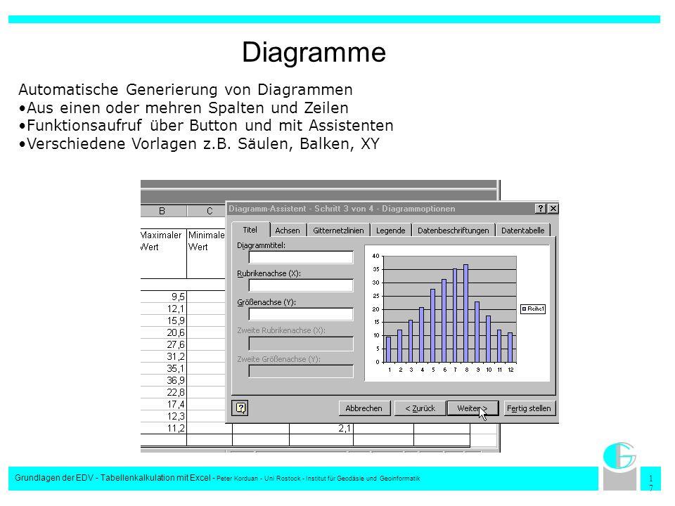 Berühmt Automatische Diagramme Ideen - Die Besten Elektrischen ...