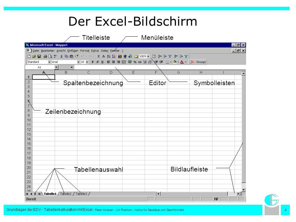 Der Excel-Bildschirm Titelleiste Menüleiste Spaltenbezeichnung Editor