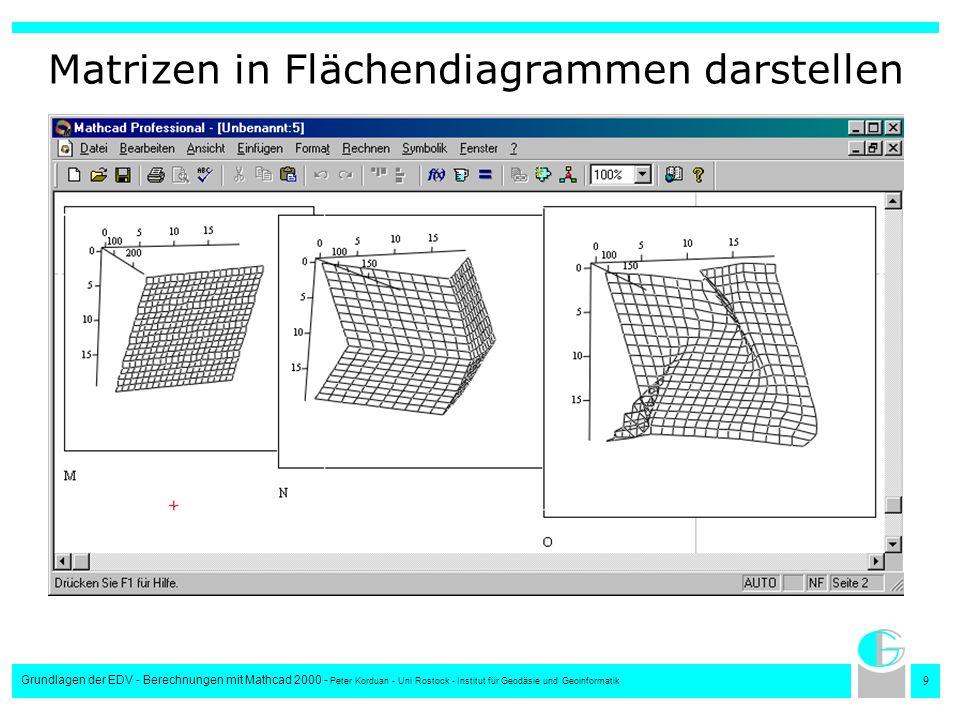 Matrizen in Flächendiagrammen darstellen