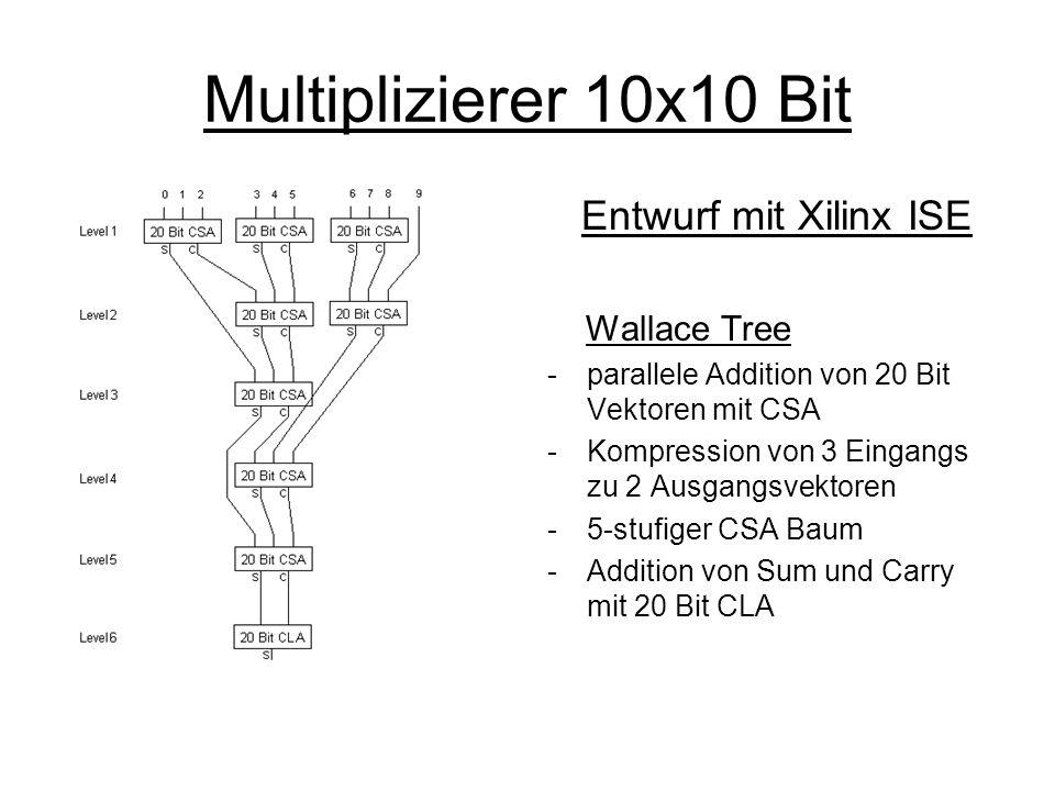 Multiplizierer 10x10 Bit Entwurf mit Xilinx ISE Wallace Tree