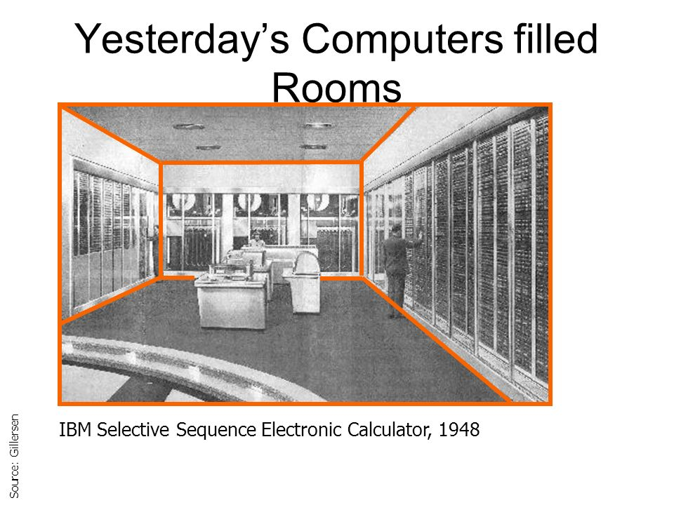 Yesterday's Computers filled Rooms