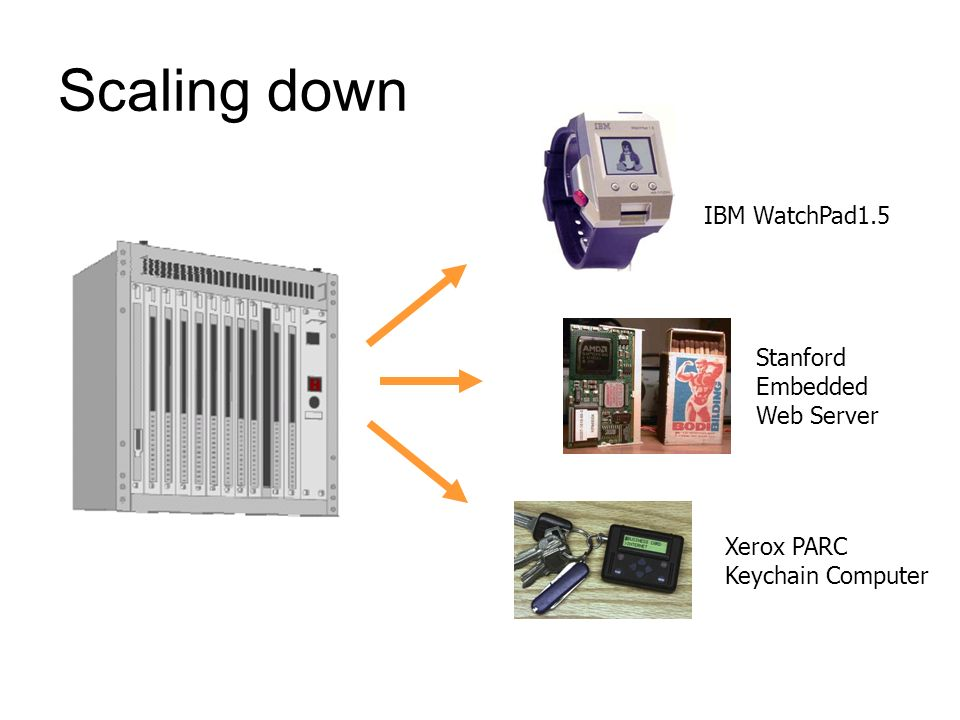 Scaling down IBM WatchPad1.5 Stanford Embedded Web Server Xerox PARC