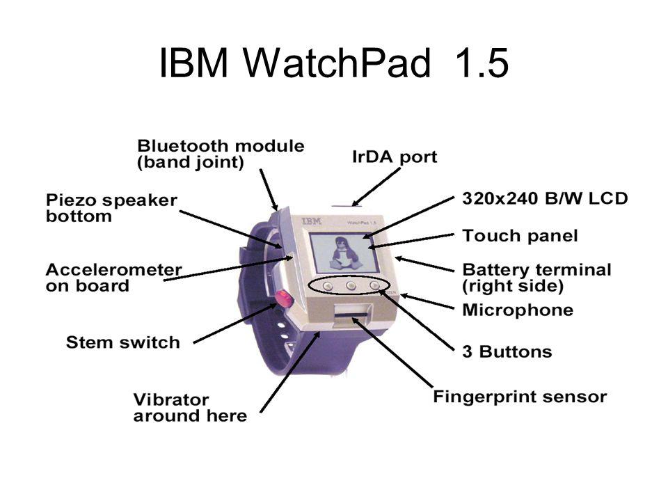 IBM WatchPad 1.5