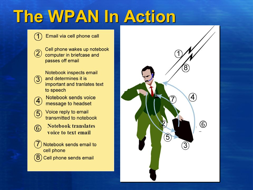 The WPAN In Action  Notebook translates voice to text email
