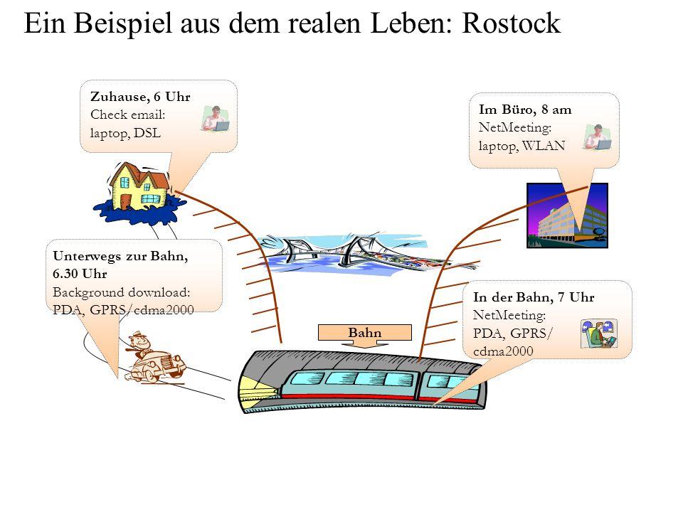 Ein Beispiel aus dem realen Leben: Rostock