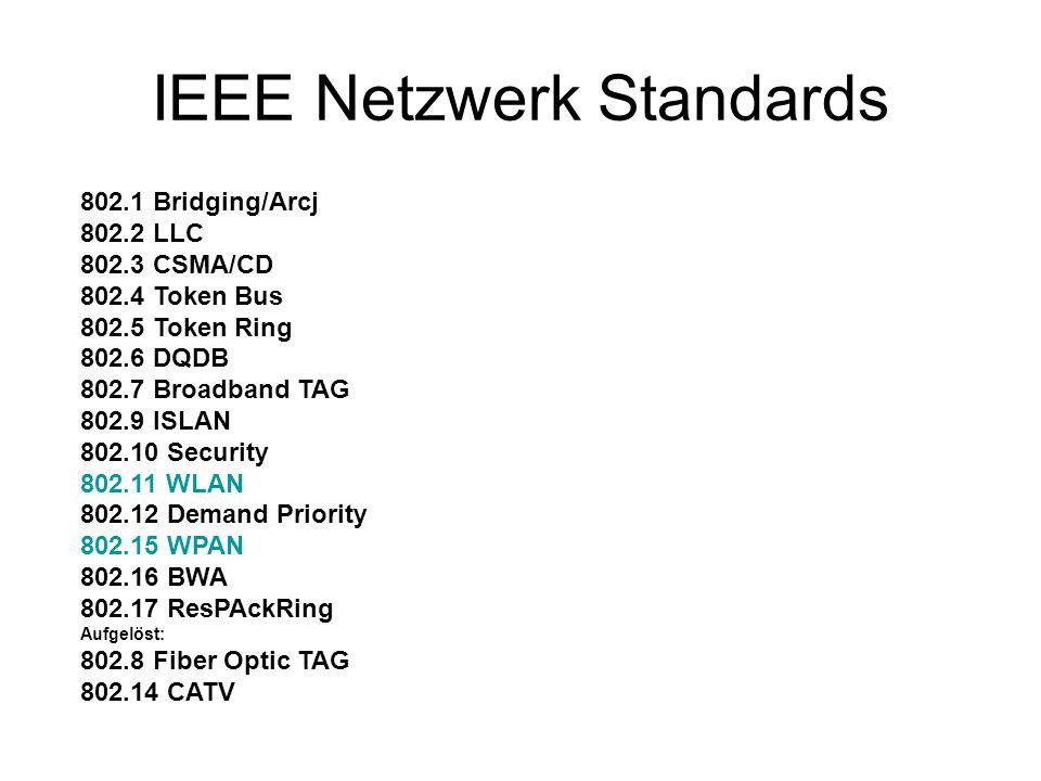 IEEE Netzwerk Standards