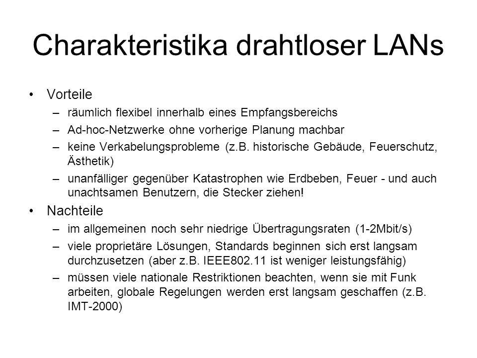 Charakteristika drahtloser LANs