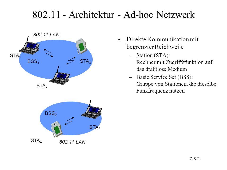802.11 - Architektur - Ad-hoc Netzwerk