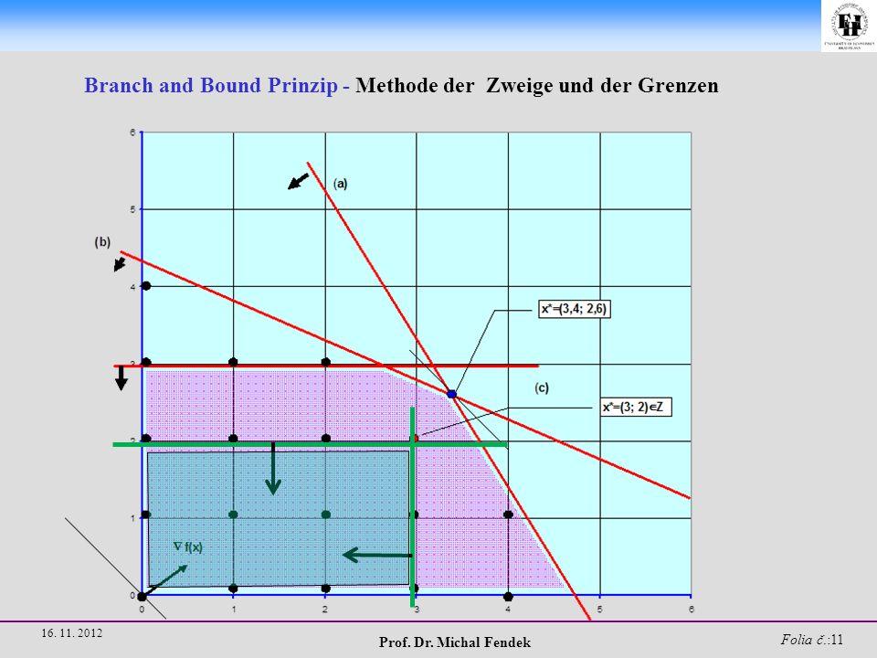 Branch and Bound Prinzip - Methode der Zweige und der Grenzen