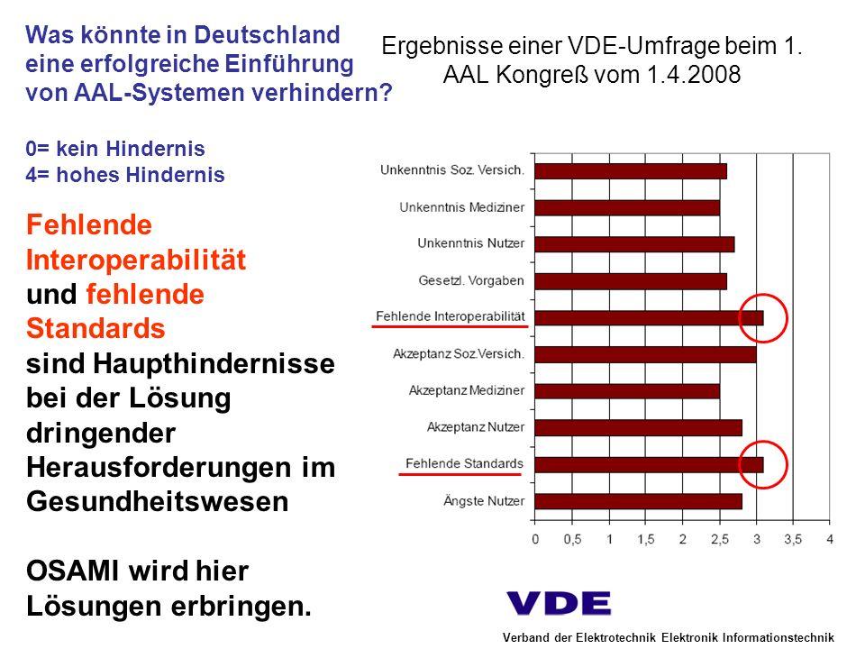 Ergebnisse einer VDE-Umfrage beim 1. AAL Kongreß vom 1.4.2008