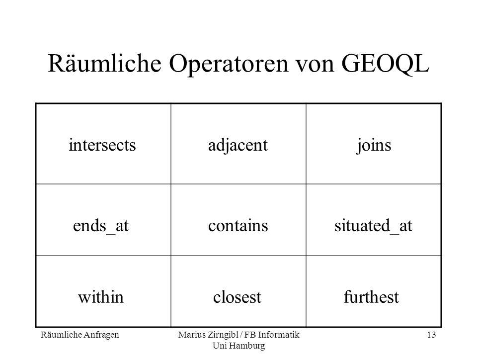 Räumliche Operatoren von GEOQL