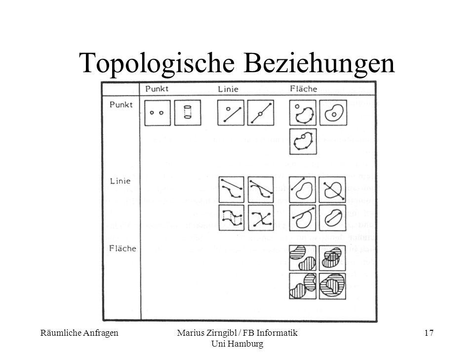 Topologische Beziehungen