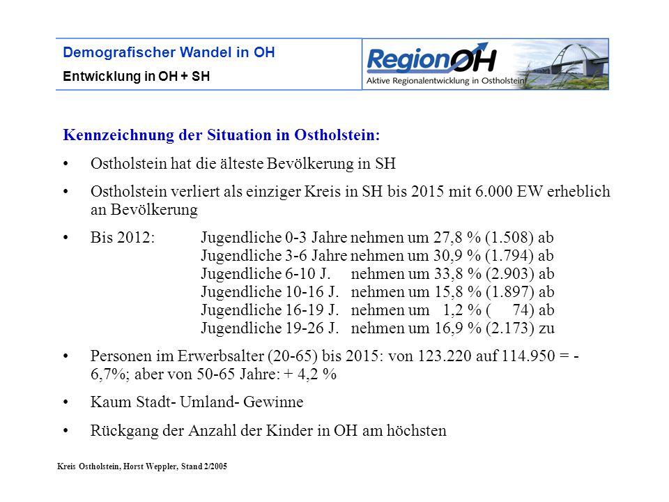 Kennzeichnung der Situation in Ostholstein: