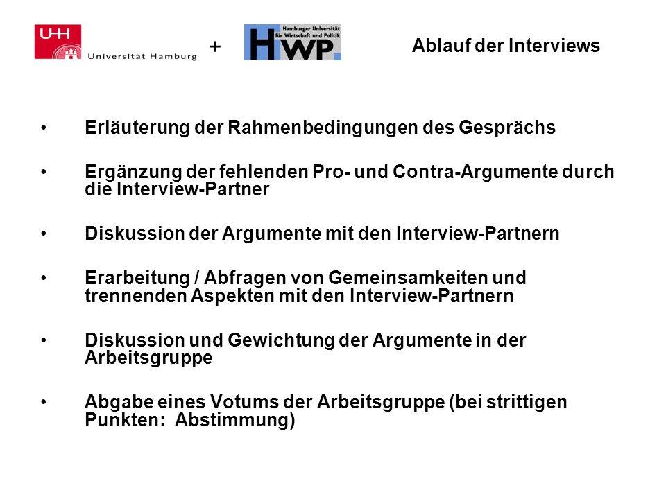 Ablauf der Interviews Erläuterung der Rahmenbedingungen des Gesprächs. Ergänzung der fehlenden Pro- und Contra-Argumente durch die Interview-Partner.