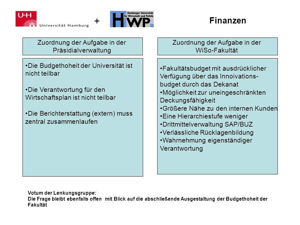 Finanzen Zuordnung der Aufgabe in der Präsidialverwaltung