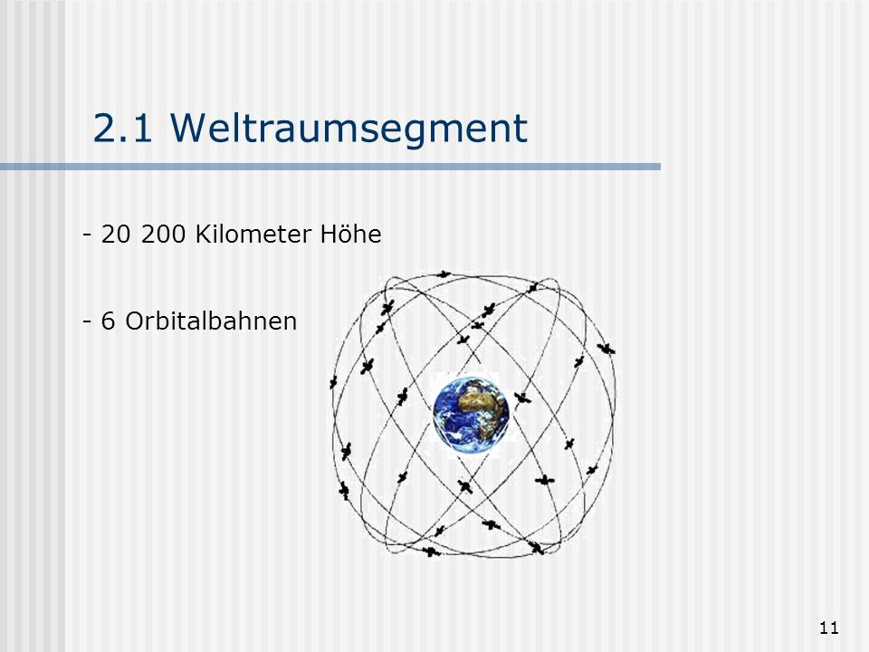 2.1 Weltraumsegment 20 200 Kilometer Höhe 6 Orbitalbahnen
