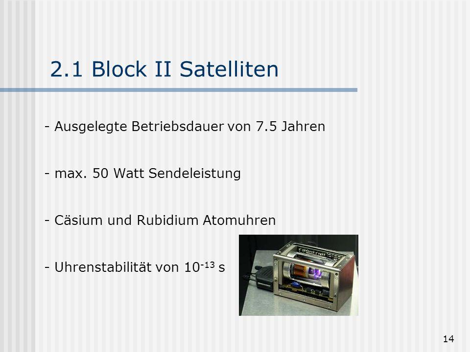 2.1 Block II Satelliten Ausgelegte Betriebsdauer von 7.5 Jahren